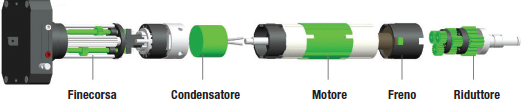 Schema Elettrico Per Tende Da Sole : Motore tapparella manovra di soccorso da kg acquista