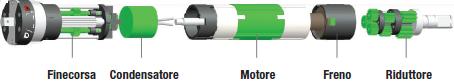 Motori standard per tapparelle