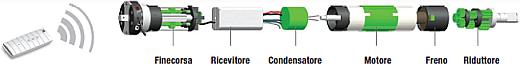 Motori radicomandati