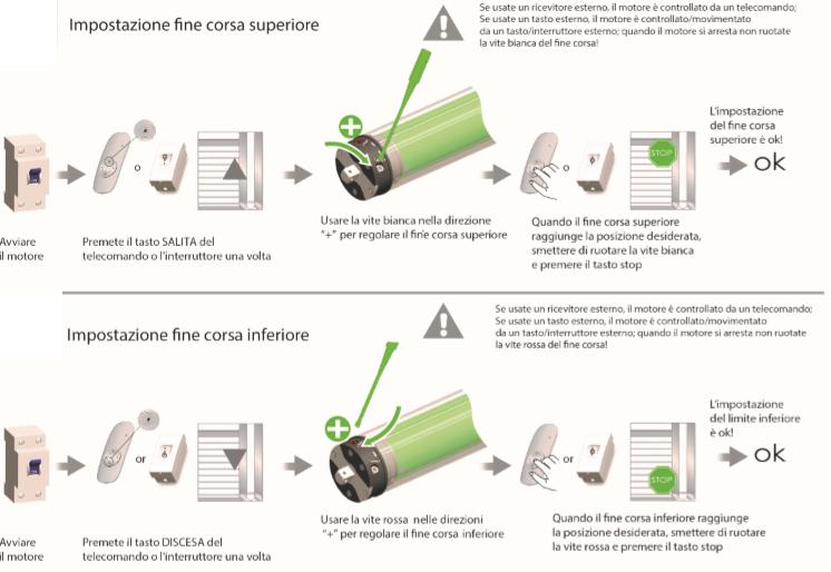 Schema Elettrico Per Tende Da Sole : Come regolare il finecorsa motore per tapparella rogiamstore
