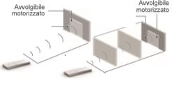 Schema Elettrico Motore Tapparelle : Come telecomandare una tapparella già motorizzata