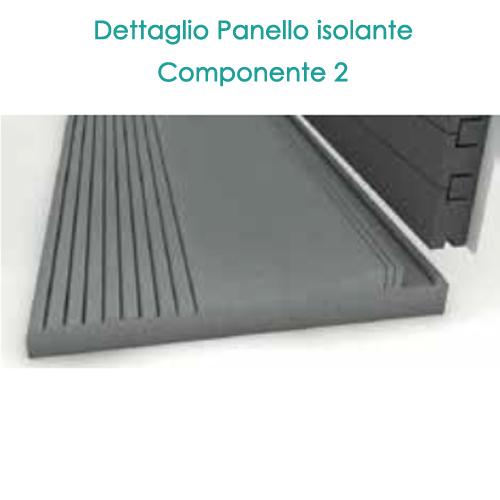 Isolamento acustico cassonetti tapparelle - Isolamento cassonetti finestre ...