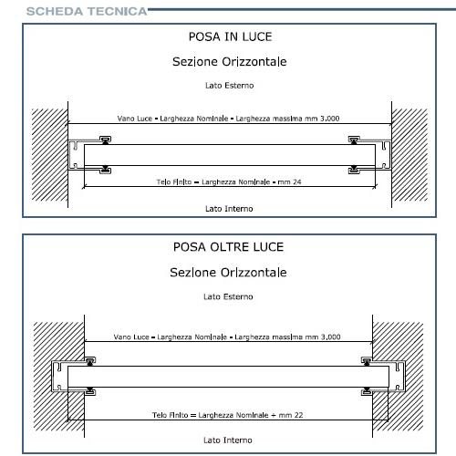Vendita online tapparelle a lamelle orientabili su misura - Finestra vasistas meccanismo ...