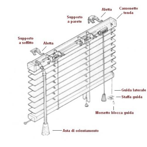 Tende alla veneziana in alluminio lamelle orientabili da for Veneziane da interno