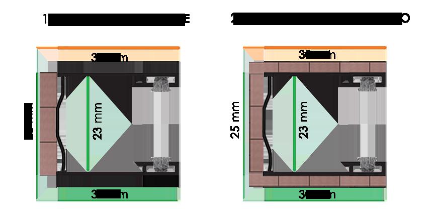 Guide di scorrimento modello PG 30x25x30 mm